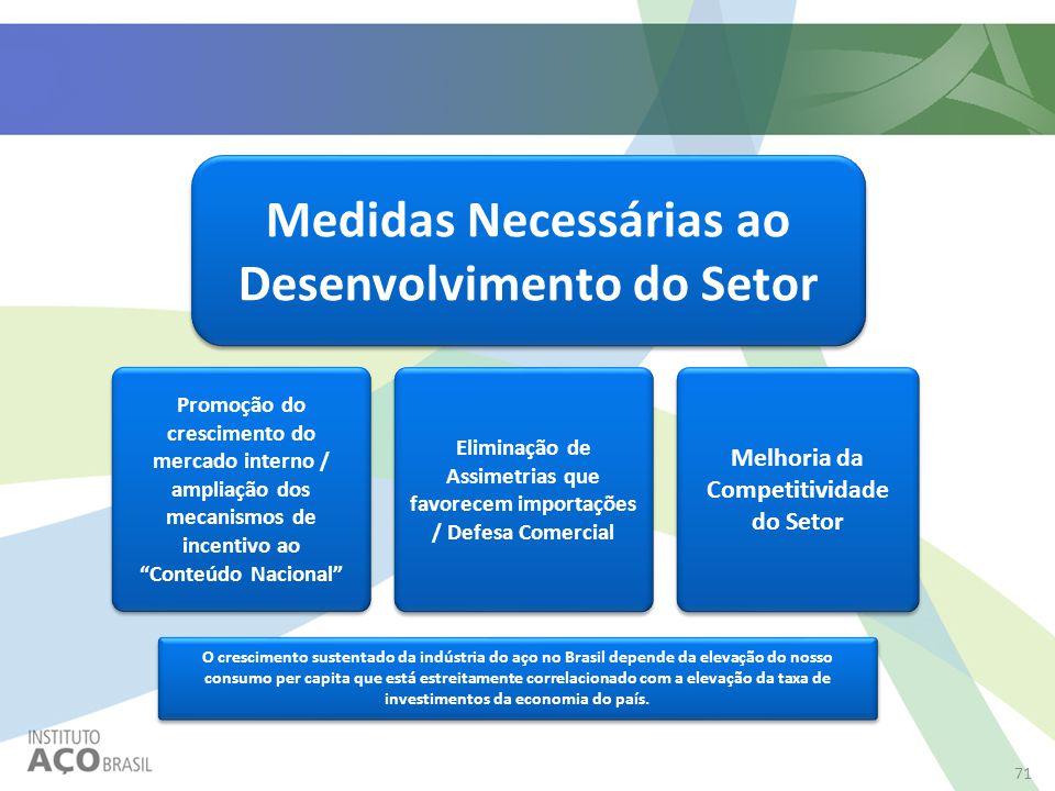 """71 Medidas Necessárias ao Desenvolvimento do Setor Promoção do crescimento do mercado interno / ampliação dos mecanismos de incentivo ao """"Conteúdo Nac"""