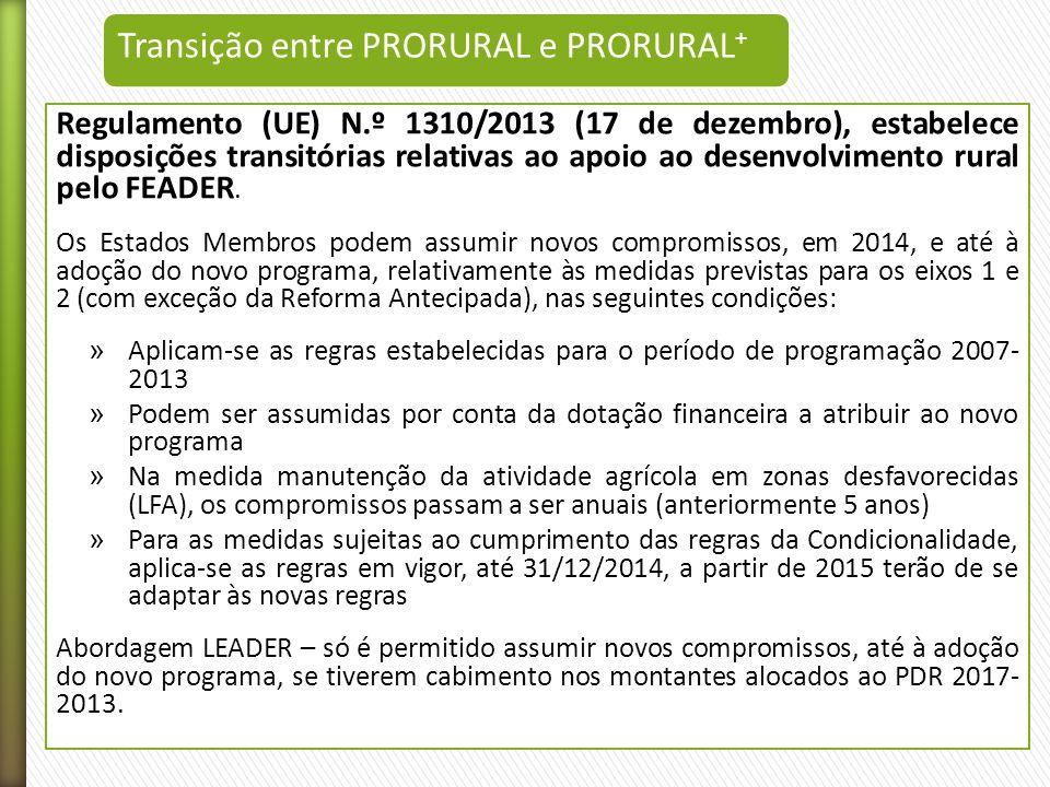 Regulamento (UE) N.º 1310/2013 (17 de dezembro), estabelece disposições transitórias relativas ao apoio ao desenvolvimento rural pelo FEADER.