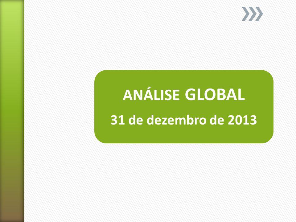 ANÁLISE GLOBAL 31 de dezembro de 2013
