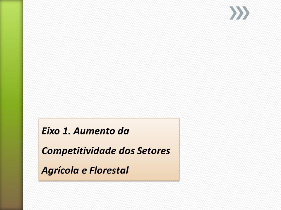 Eixo 1. Aumento da Competitividade dos Setores Agrícola e Florestal