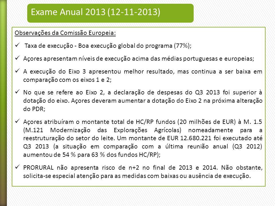 Observações da Comissão Europeia: Taxa de execução - Boa execução global do programa (77%); Açores apresentam níveis de execução acima das médias portuguesas e europeias; A execução do Eixo 3 apresentou melhor resultado, mas continua a ser baixa em comparação com os eixos 1 e 2; No que se refere ao Eixo 2, a declaração de despesas do Q3 2013 foi superior à dotação do eixo.