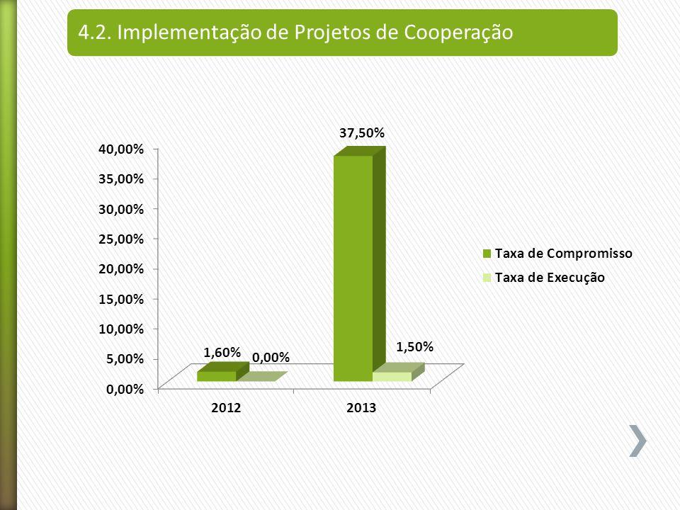 4.2. Implementação de Projetos de Cooperação