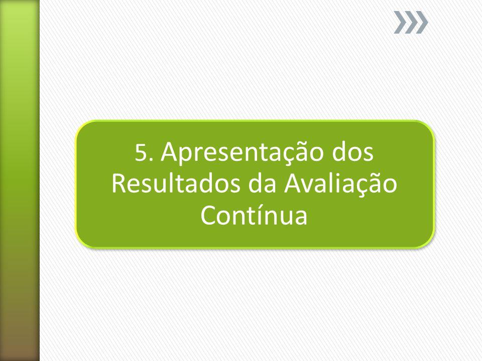 5. Apresentação dos Resultados da Avaliação Contínua
