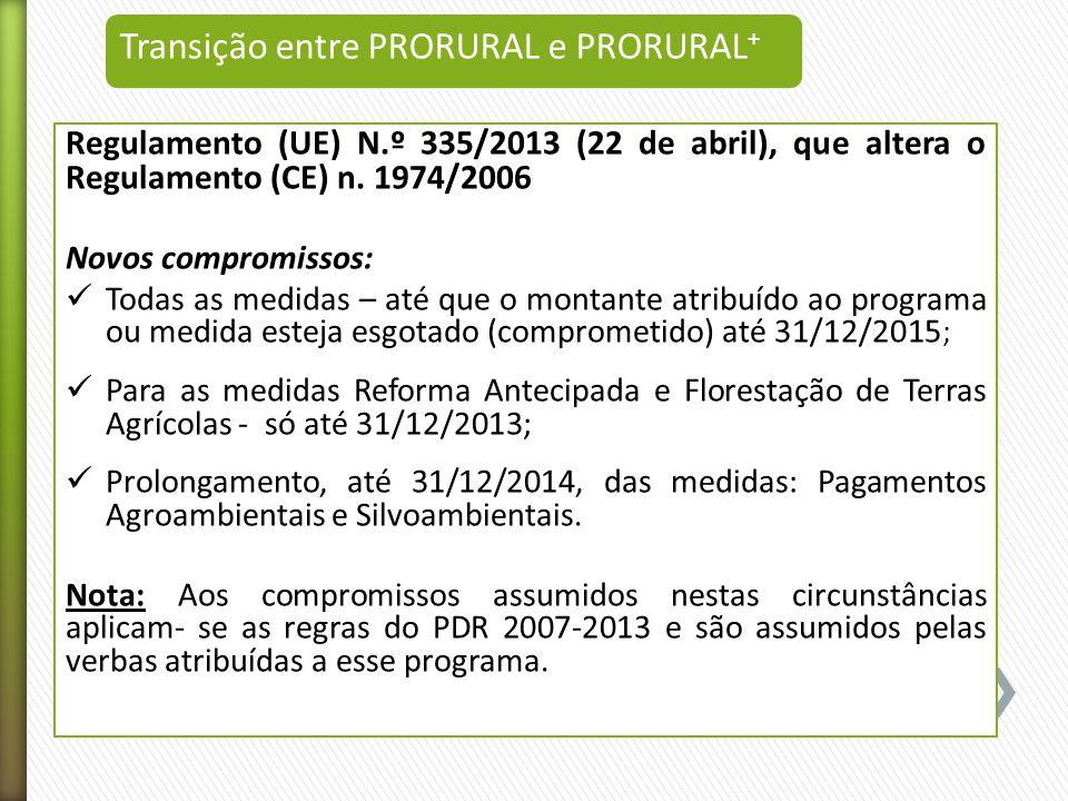 Descrição20132007-2013Meta Taxa de Execução Despesa pública (€)10.174.917,4169.858.410,0669.411.765100,8% FEADER (€)8.648.679,8059.464.648,5559.000.000100,8% Apoio médio por exploração 1.929,66 € Valor médio do apoio por ha 94,39 € Indicadores de input