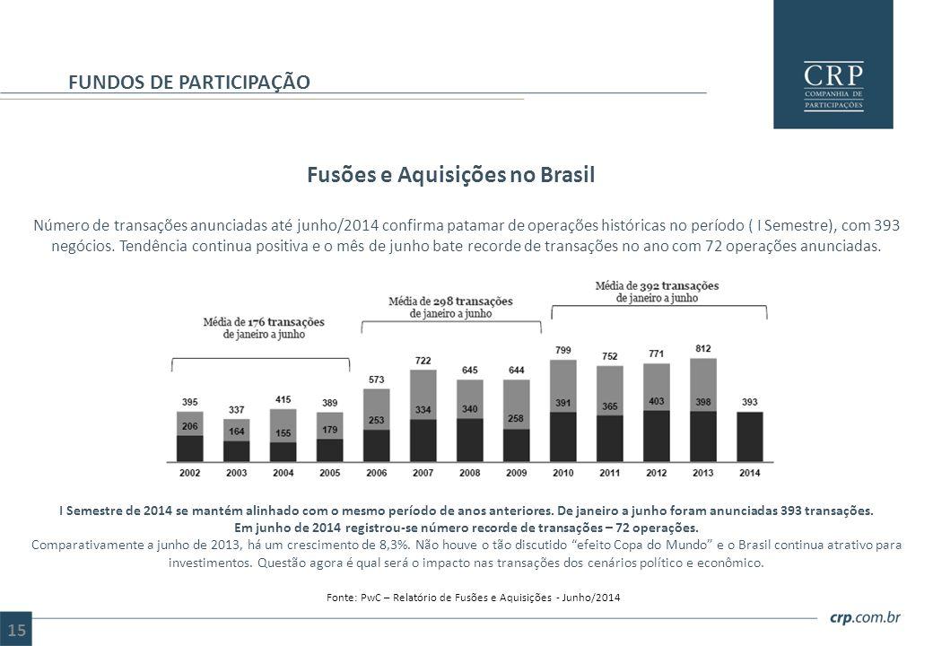 Fusões e Aquisições no Brasil FUNDOS DE PARTICIPAÇÃO Número de transações anunciadas até junho/2014 confirma patamar de operações históricas no períod