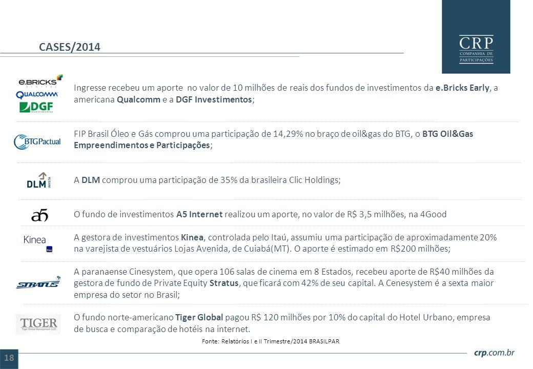 CASES/2014 Ingresse recebeu um aporte no valor de 10 milhões de reais dos fundos de investimentos da e.Bricks Early, a americana Qualcomm e a DGF Inve
