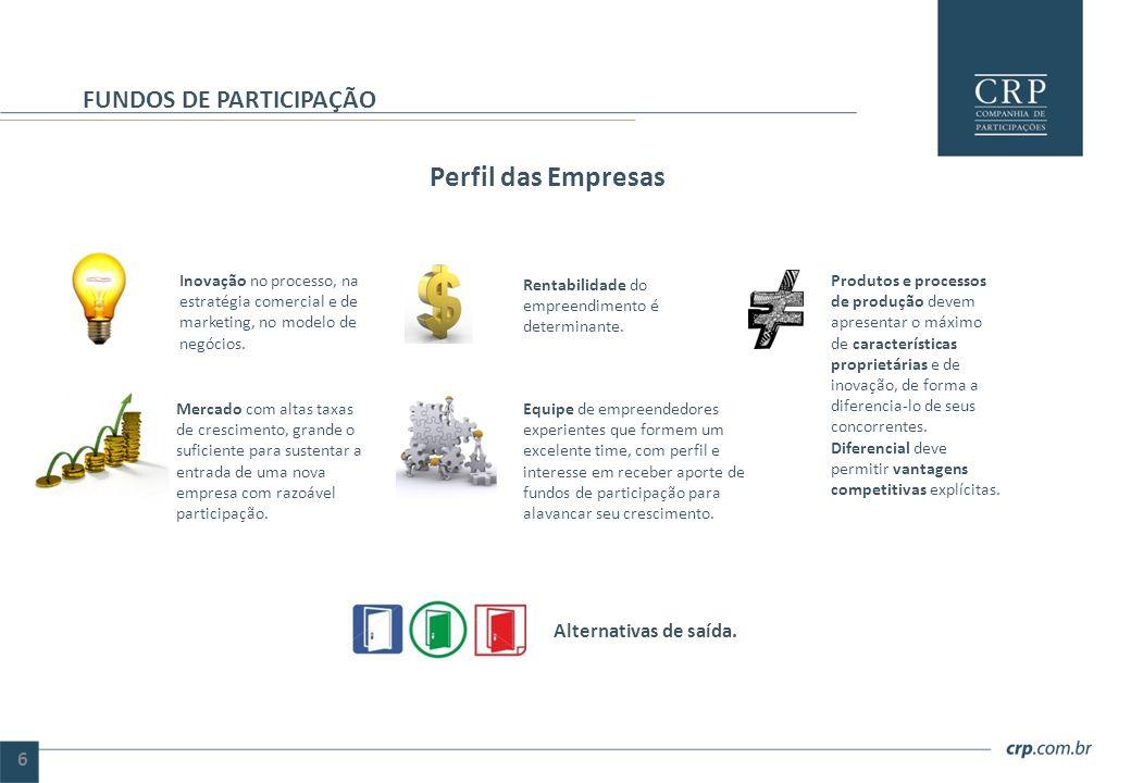 Perfil das Empresas FUNDOS DE PARTICIPAÇÃO 6 Alternativas de saída. Inovação no processo, na estratégia comercial e de marketing, no modelo de negócio