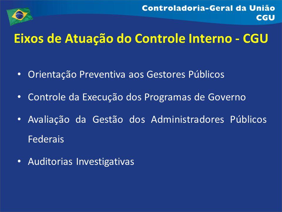 Eixos de Atuação do Controle Interno - CGU Orientação Preventiva aos Gestores Públicos Controle da Execução dos Programas de Governo Avaliação da Gest