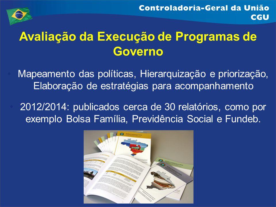 Avaliação da Execução de Programas de Governo Mapeamento das políticas, Hierarquização e priorização, Elaboração de estratégias para acompanhamento 20