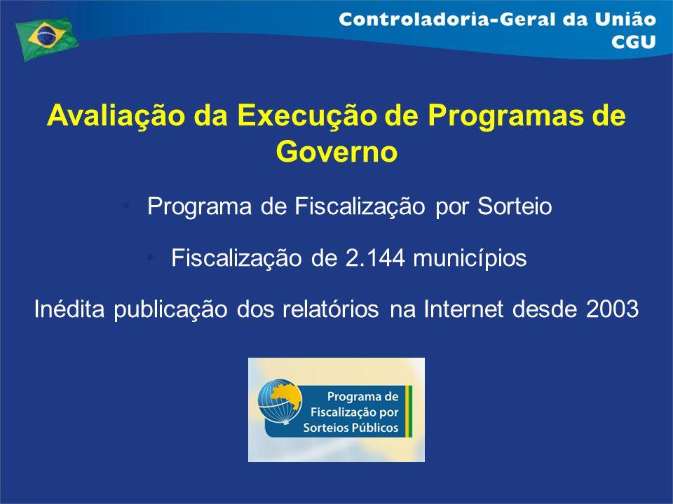 Avaliação da Execução de Programas de Governo Programa de Fiscalização por Sorteio Fiscalização de 2.144 municípios Inédita publicação dos relatórios