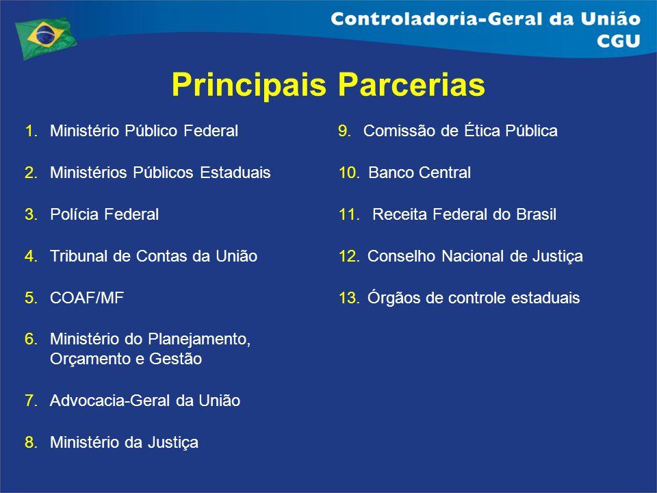 1. Ministério Público Federal 2. Ministérios Públicos Estaduais 3. Polícia Federal 4.Tribunal de Contas da União 5. COAF/MF 6. Ministério do Planejame