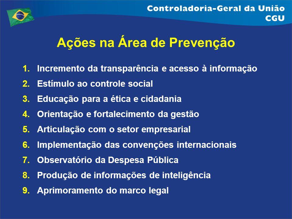 1.Incremento da transparência e acesso à informação 2.Estímulo ao controle social 3.Educação para a ética e cidadania 4.Orientação e fortalecimento da
