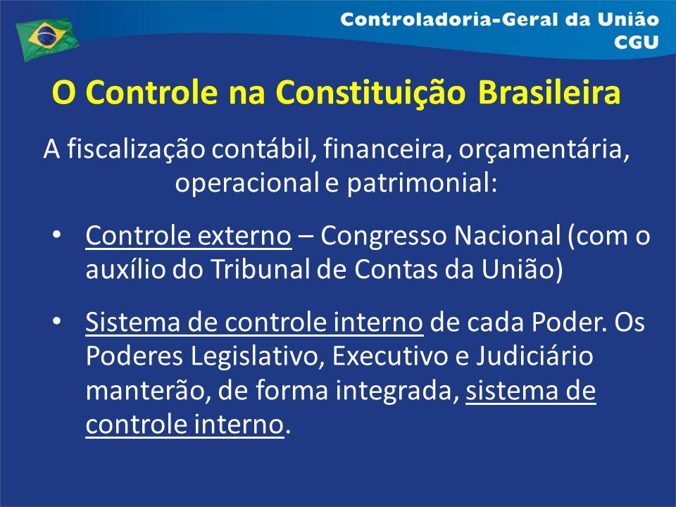 O Controle na Constituição Brasileira A fiscalização contábil, financeira, orçamentária, operacional e patrimonial: Controle externo – Congresso Nacio