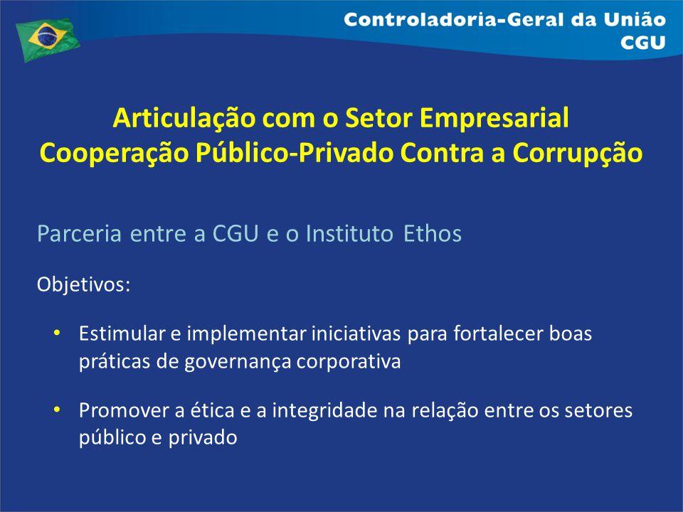 Parceria entre a CGU e o Instituto Ethos Objetivos: Estimular e implementar iniciativas para fortalecer boas práticas de governança corporativa Promov