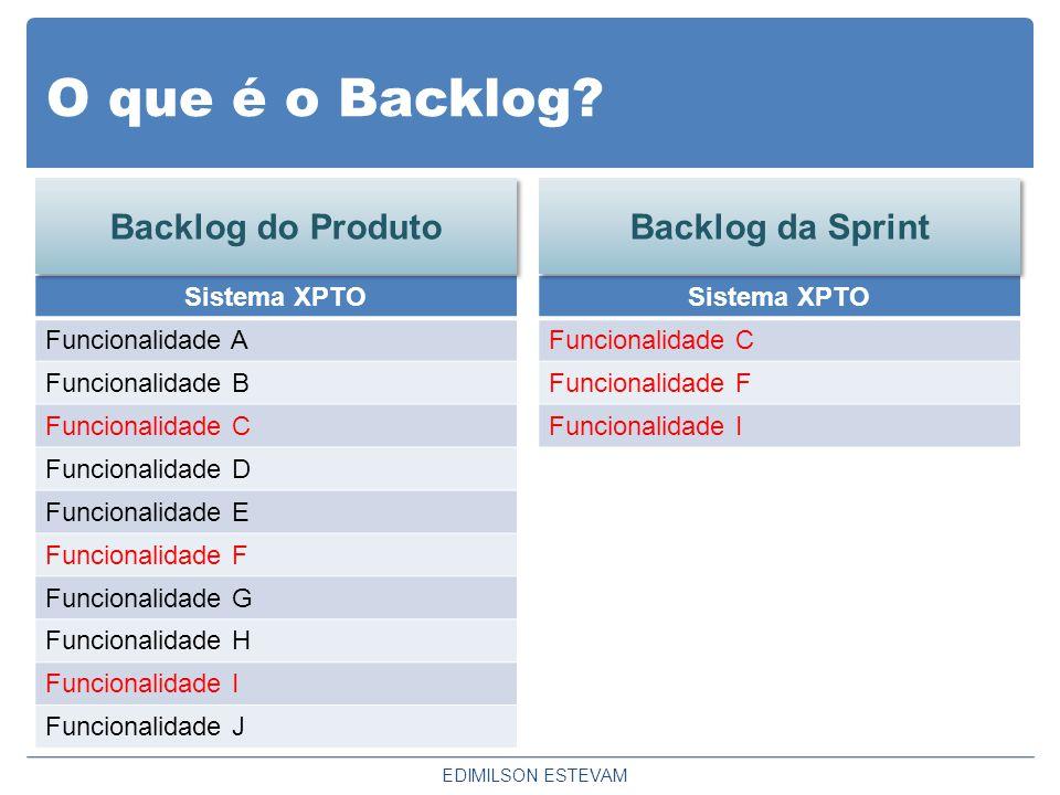 O que é o Backlog? Sistema XPTO Funcionalidade A Funcionalidade B Funcionalidade C Funcionalidade D Funcionalidade E Funcionalidade F Funcionalidade G