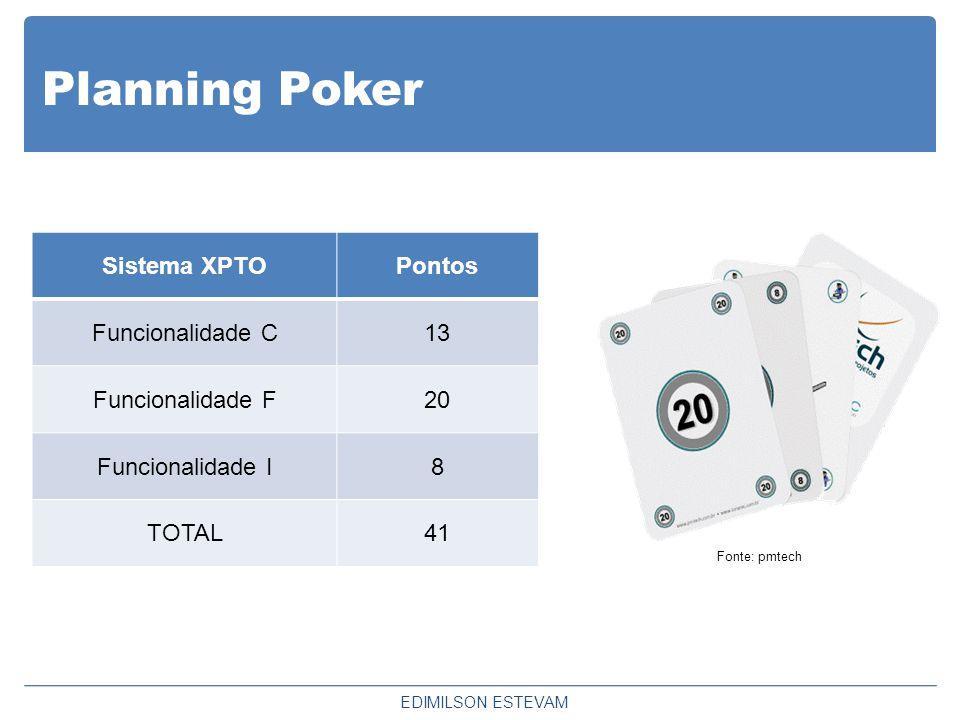 Planning Poker EDIMILSON ESTEVAM Fonte: pmtech Sistema XPTOPontos Funcionalidade C13 Funcionalidade F20 Funcionalidade I8 TOTAL41
