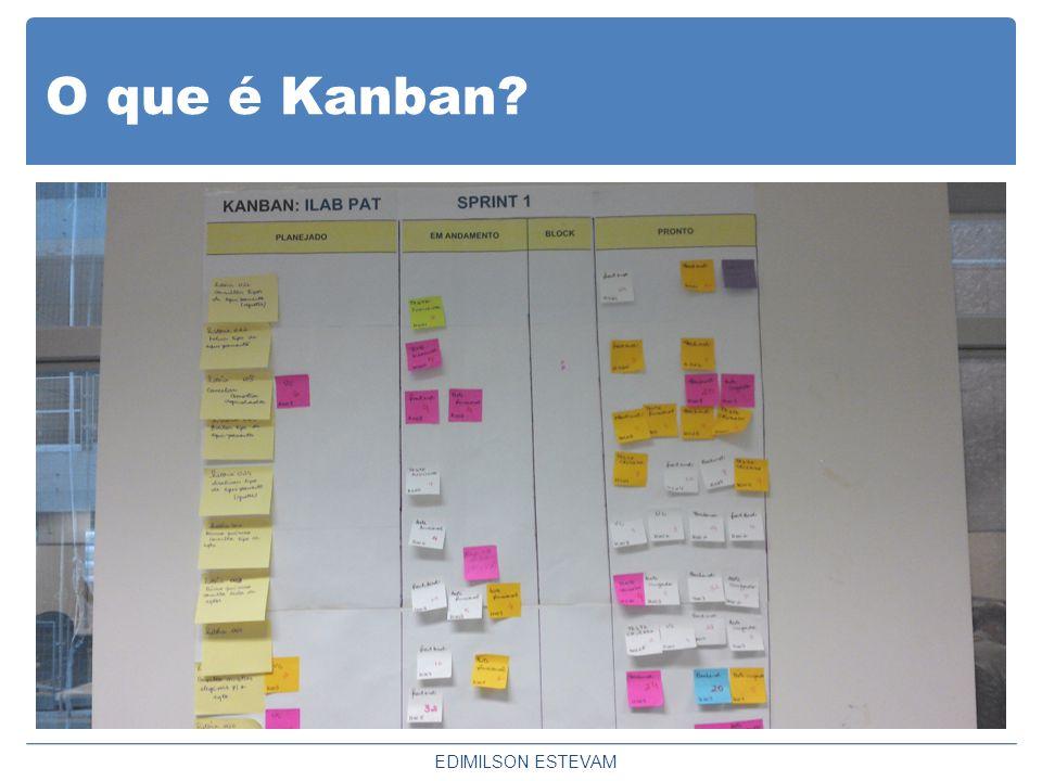 O que é Kanban? EDIMILSON ESTEVAM