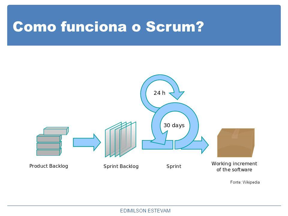 Como funciona o Scrum? EDIMILSON ESTEVAM Fonte: Wikipedia