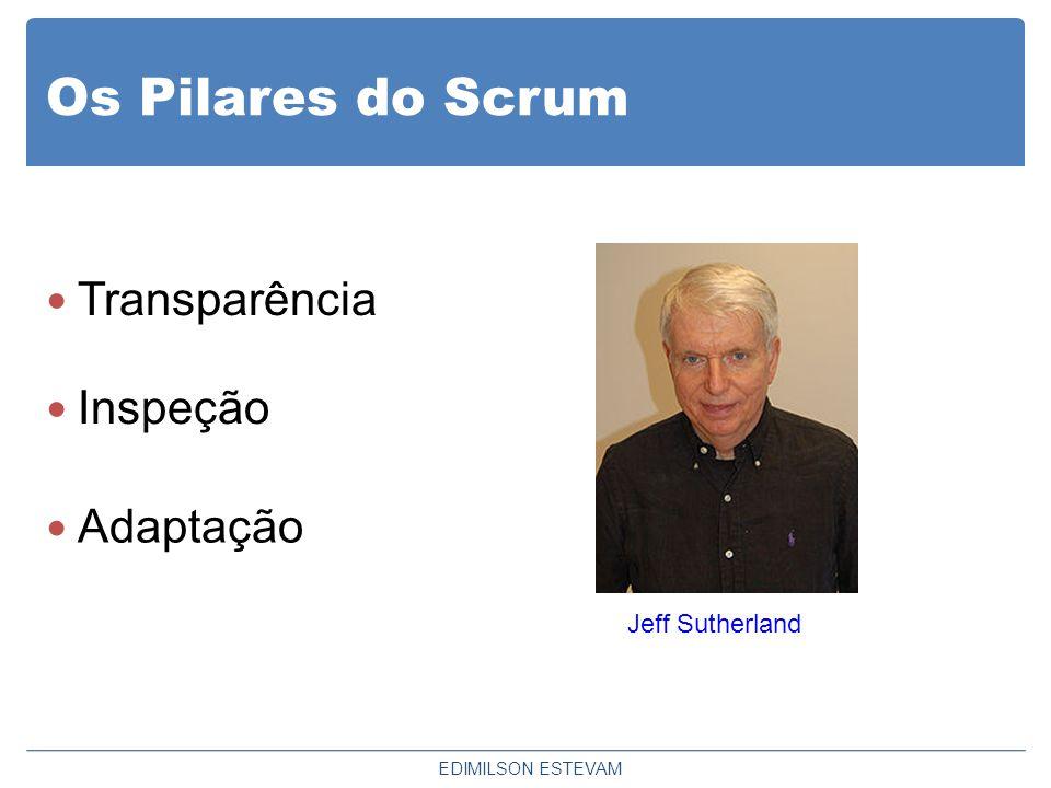 Os Pilares do Scrum Transparência Inspeção Adaptação EDIMILSON ESTEVAM Jeff Sutherland