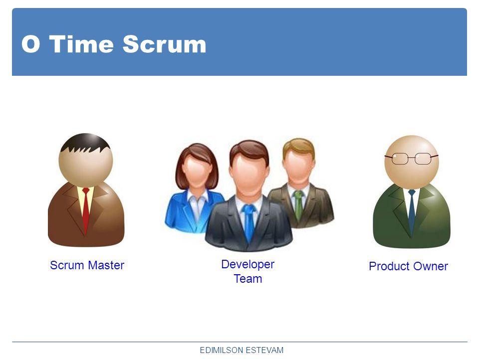 Eventos Scrum EDIMILSON ESTEVAM Reunião de Planejamento (Planning) Sprint Reunião Diária (Daily)  É o momento onde o Time Scrum defini o que será feito na Sprint.