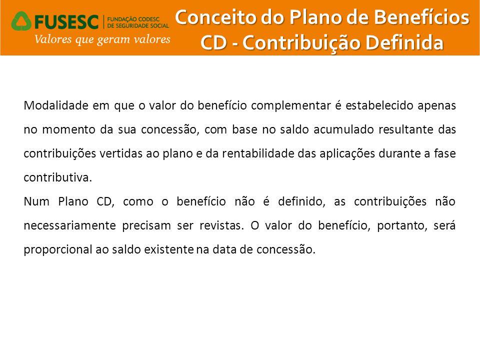 Conceito do Plano de Benefícios CD - Contribuição Definida Modalidade em que o valor do benefício complementar é estabelecido apenas no momento da sua