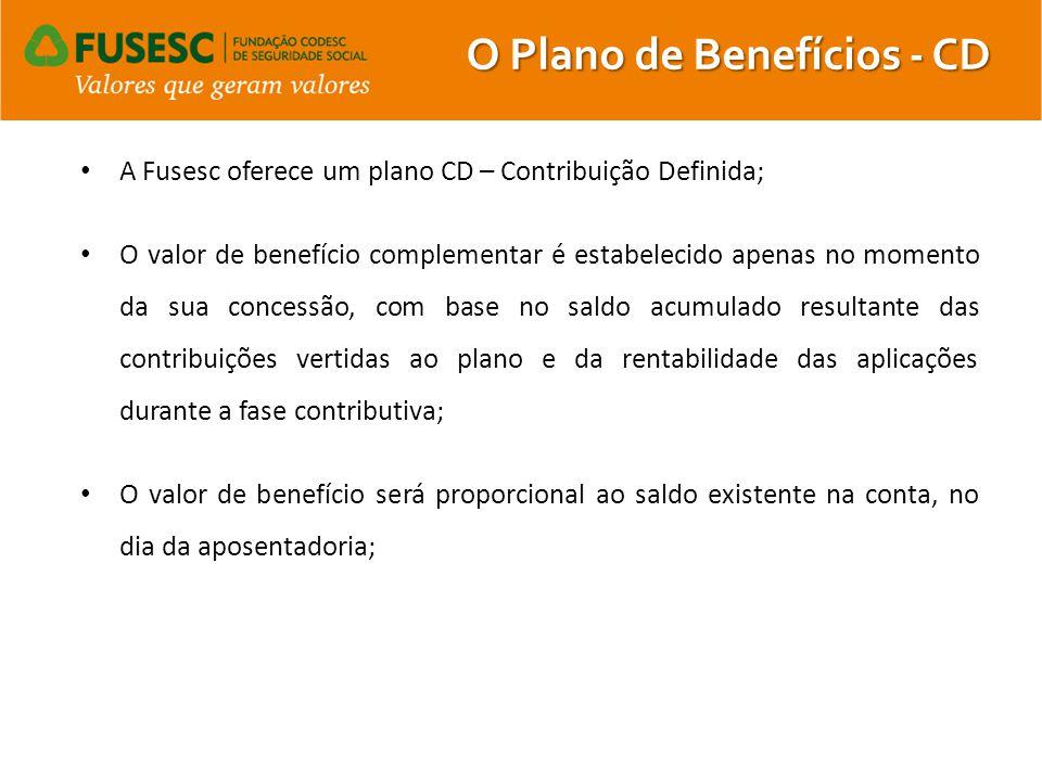 A Fusesc oferece um plano CD – Contribuição Definida; O valor de benefício complementar é estabelecido apenas no momento da sua concessão, com base no