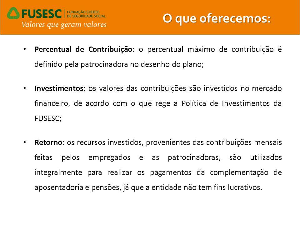 Percentual de Contribuição: o percentual máximo de contribuição é definido pela patrocinadora no desenho do plano; Investimentos: os valores das contr