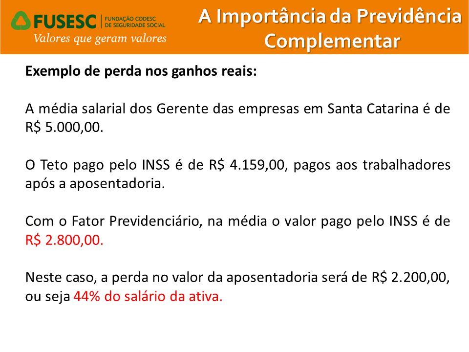 Exemplo de perda nos ganhos reais: A média salarial dos Gerente das empresas em Santa Catarina é de R$ 5.000,00. O Teto pago pelo INSS é de R$ 4.159,0