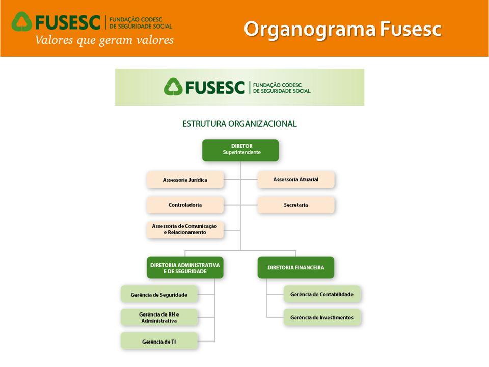 Organograma Fusesc