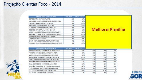 Projeção Clientes Foco - 2014 Melhorar Planilha