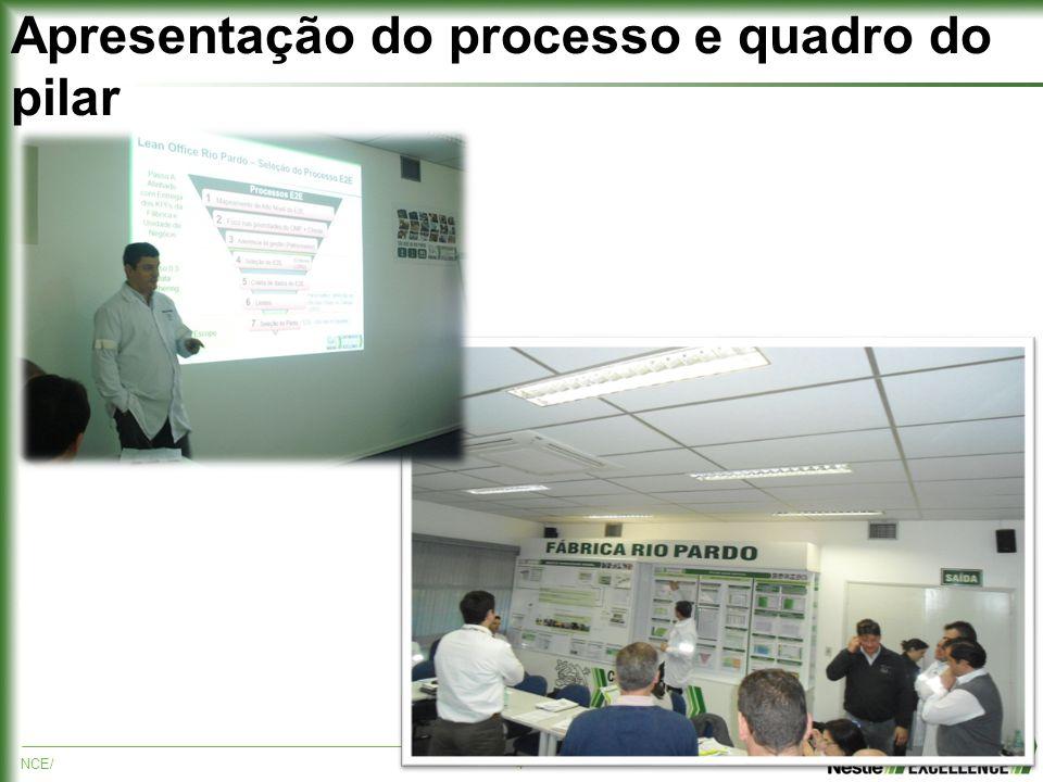 NCE/4 Apresentação do processo e quadro do pilar