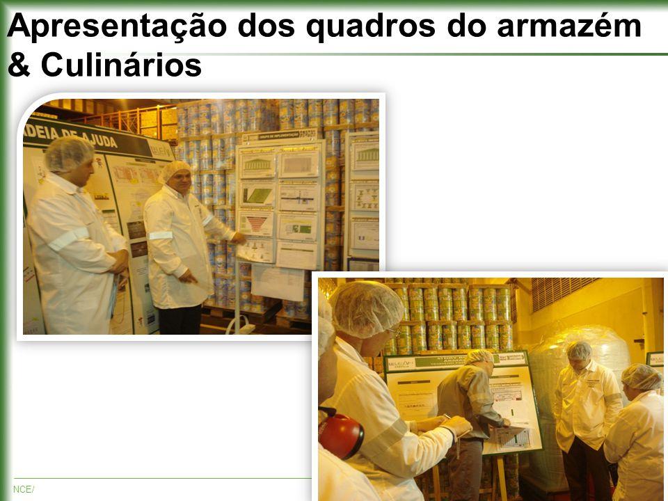 NCE/6 Apresentação dos quadros do armazém & Culinários