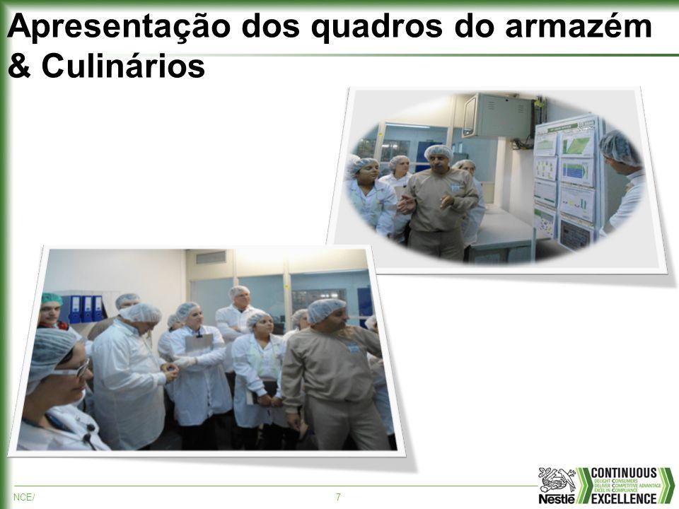 NCE/7 Apresentação dos quadros do armazém & Culinários
