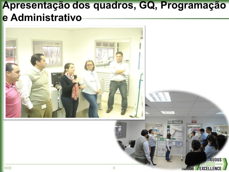 NCE/8 Apresentação dos quadros, GQ, Programação e Administrativo