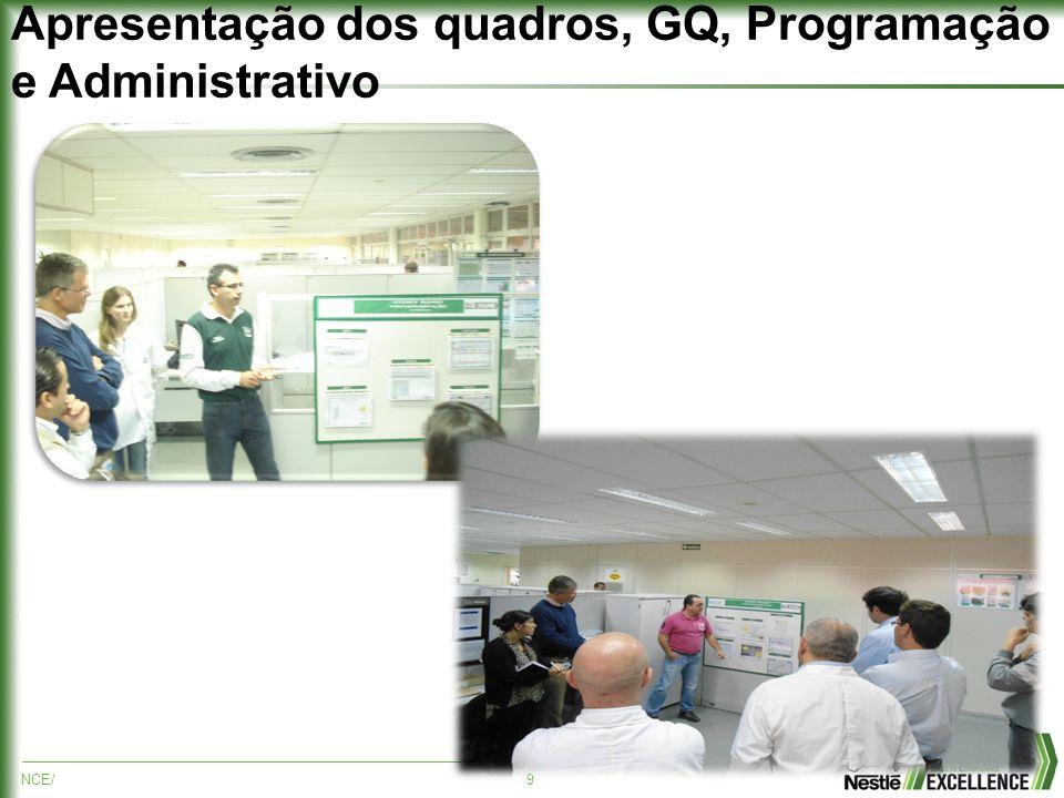 NCE/9 Apresentação dos quadros, GQ, Programação e Administrativo