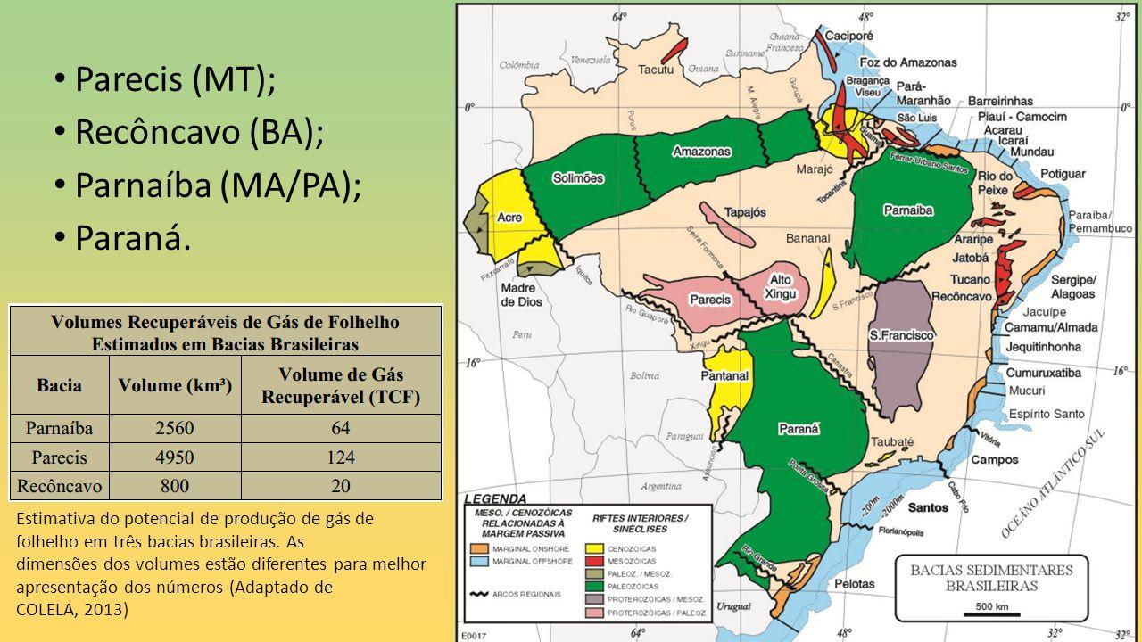 Parecis (MT); Recôncavo (BA); Parnaíba (MA/PA); Paraná. Estimativa do potencial de produção de gás de folhelho em três bacias brasileiras. As dimensõe