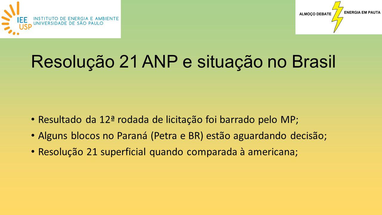 Resolução 21 ANP e situação no Brasil Resultado da 12ª rodada de licitação foi barrado pelo MP; Alguns blocos no Paraná (Petra e BR) estão aguardando