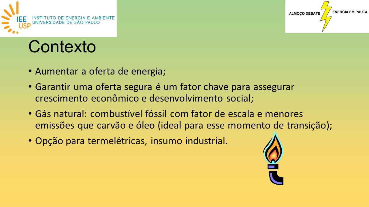 Contexto Aumentar a oferta de energia; Garantir uma oferta segura é um fator chave para assegurar crescimento econômico e desenvolvimento social; Gás