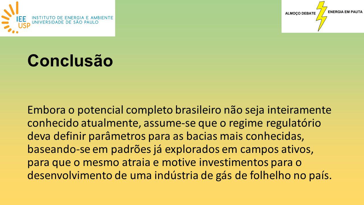 Conclusão Embora o potencial completo brasileiro não seja inteiramente conhecido atualmente, assume-se que o regime regulatório deva definir parâmetro