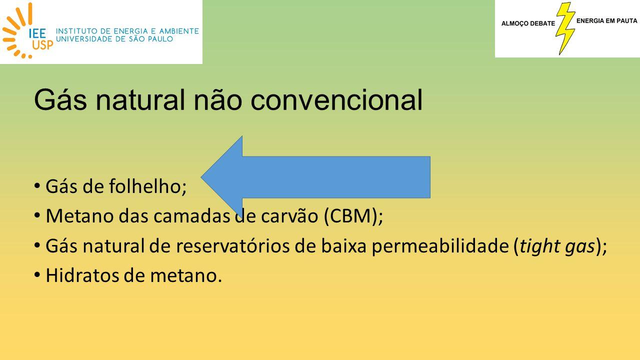 Gás natural não convencional Gás de folhelho; Metano das camadas de carvão (CBM); Gás natural de reservatórios de baixa permeabilidade (tight gas); Hi