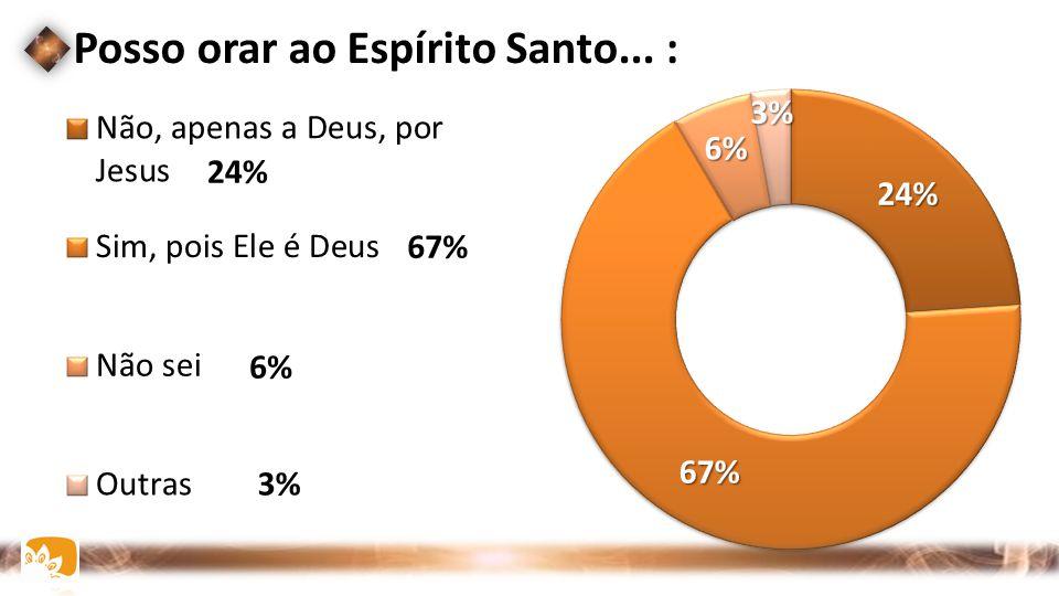 Posso orar ao Espírito Santo... : 24% 67% 6% 3%