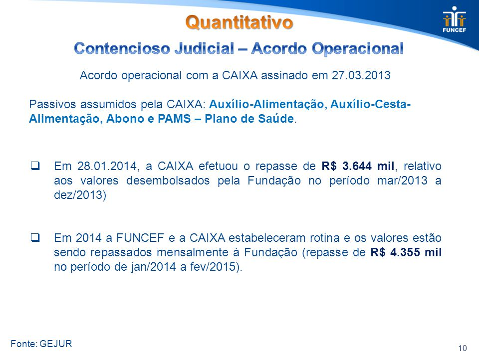 10 Fonte: GEJUR 25% 20% 16% 13% 10% Acordo operacional com a CAIXA assinado em 27.03.2013 Passivos assumidos pela CAIXA: Auxílio-Alimentação, Auxílio-Cesta- Alimentação, Abono e PAMS – Plano de Saúde.