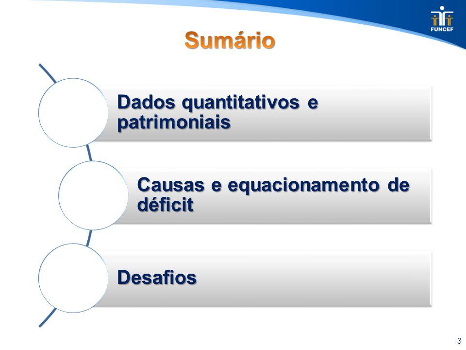 Dados quantitativos e patrimoniais Causas e equacionamento de déficit Desafios 3
