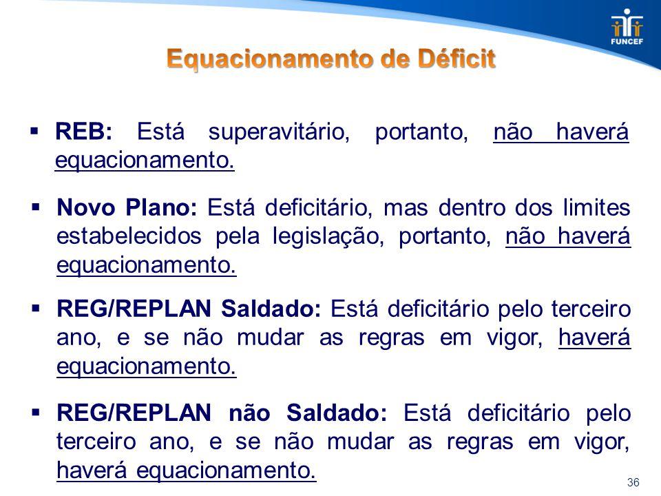  REB: Está superavitário, portanto, não haverá equacionamento. 36  Novo Plano: Está deficitário, mas dentro dos limites estabelecidos pela legislaçã