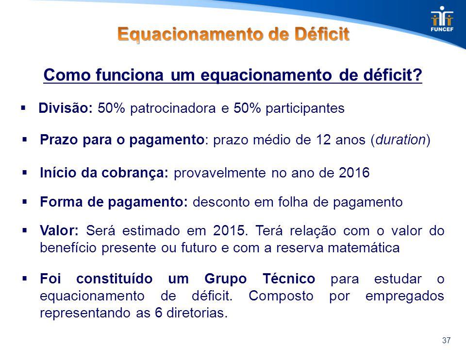 Como funciona um equacionamento de déficit? 37  Divisão: 50% patrocinadora e 50% participantes  Prazo para o pagamento: prazo médio de 12 anos (dura