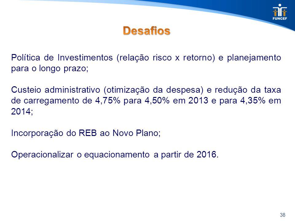 38 Política de Investimentos (relação risco x retorno) e planejamento para o longo prazo; Custeio administrativo (otimização da despesa) e redução da taxa de carregamento de 4,75% para 4,50% em 2013 e para 4,35% em 2014; Incorporação do REB ao Novo Plano; Operacionalizar o equacionamento a partir de 2016.