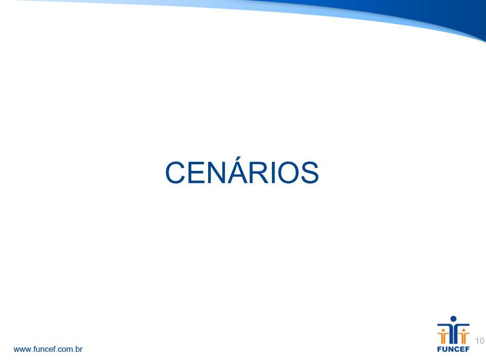 10 CENÁRIOS