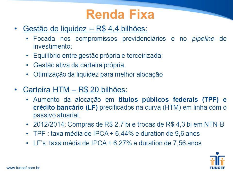 Gestão de liquidez – R$ 4,4 bilhões: Focada nos compromissos previdenciários e no pipeline de investimento; Equilíbrio entre gestão própria e terceiri