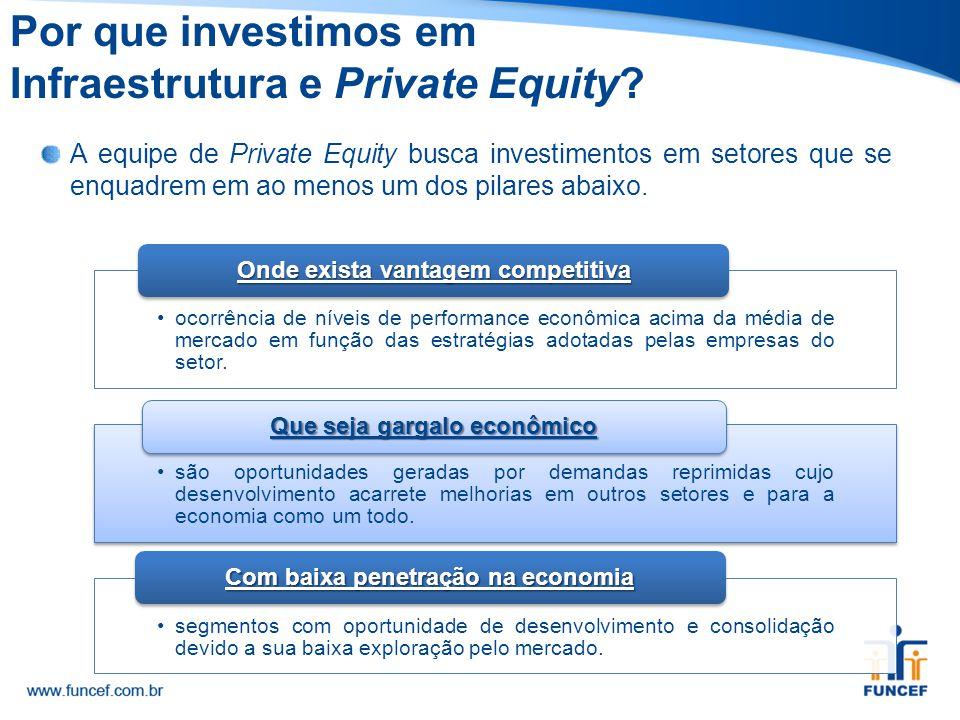 A equipe de Private Equity busca investimentos em setores que se enquadrem em ao menos um dos pilares abaixo. Por que investimos em Infraestrutura e P