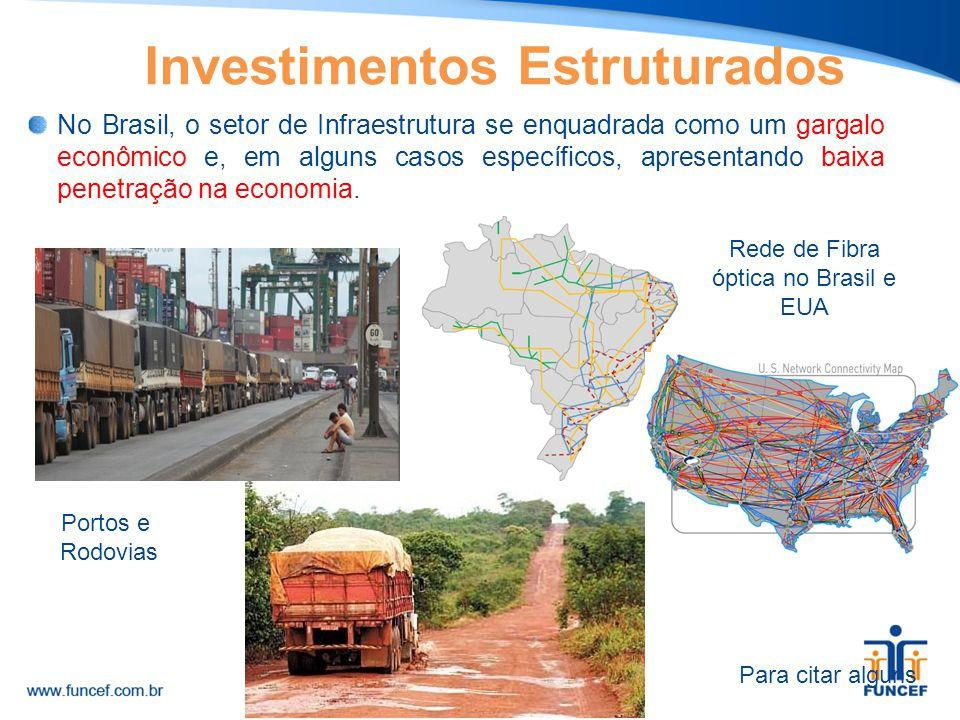 No Brasil, o setor de Infraestrutura se enquadrada como um gargalo econômico e, em alguns casos específicos, apresentando baixa penetração na economia